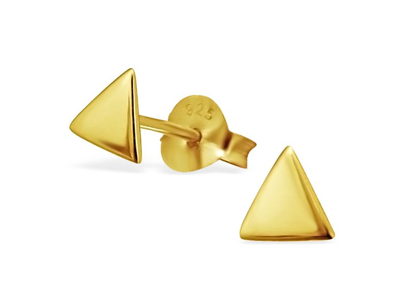 Wat is gold plated?